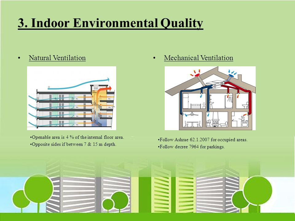 3. Indoor Environmental Quality