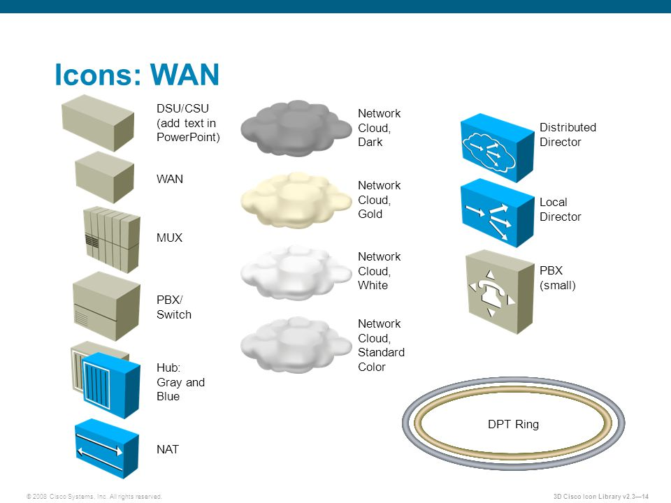 Epws 3d cisco icon library ppt video online download 14 icons ccuart Choice Image