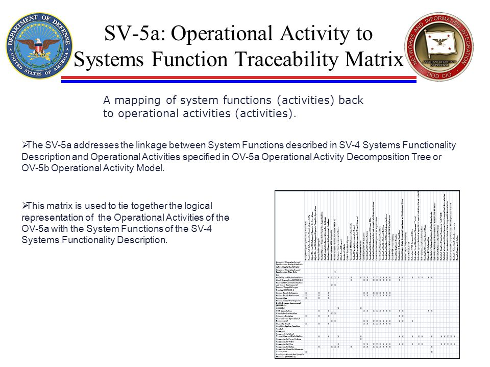 SV-5a: Operational Activity to Systems Function Traceability Matrix