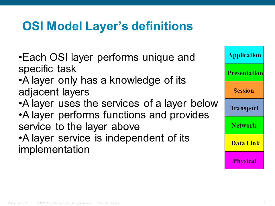OSI Model Layer's definitions