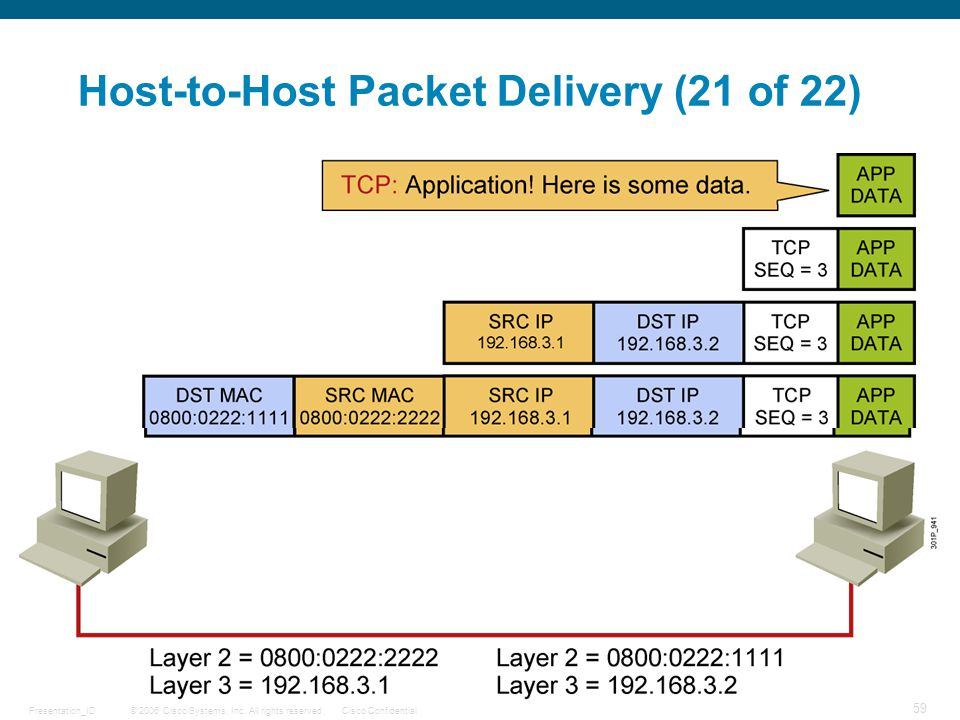 Host-to-Host Packet Delivery (21 of 22)