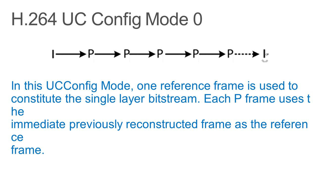 H.264 UC Config Mode 0