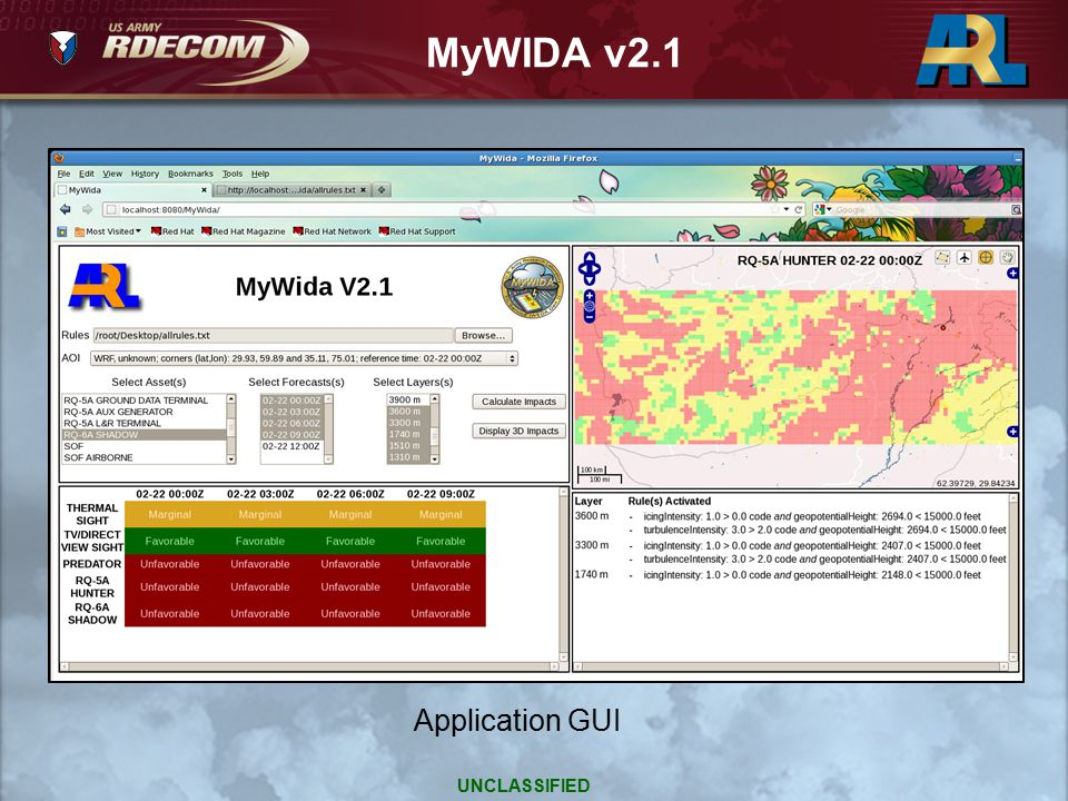 MyWIDA v2.1 Application GUI UNCLASSIFIED