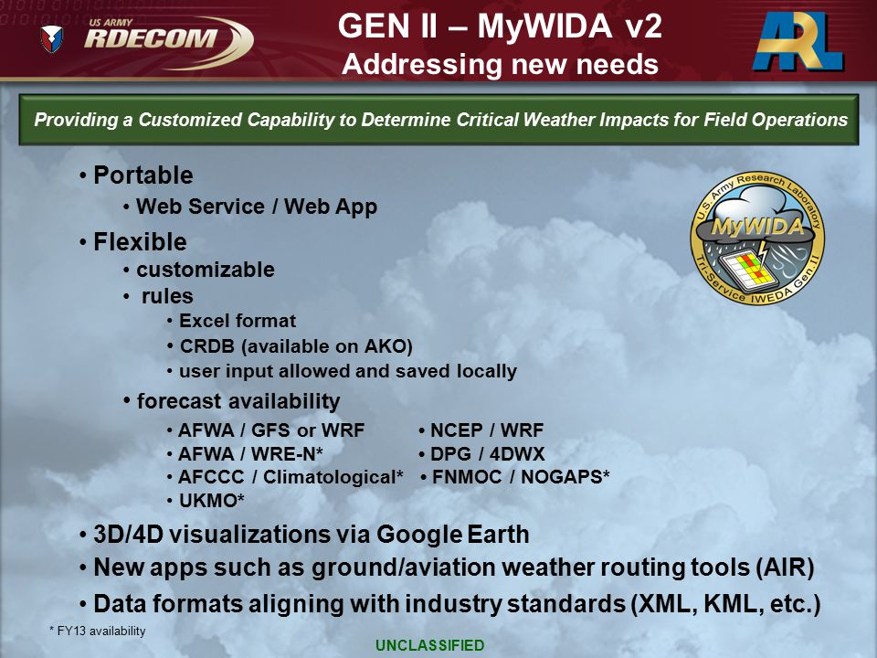 GEN II – MyWIDA v2 Addressing new needs Portable Flexible
