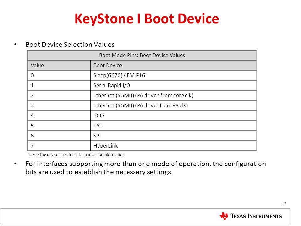 KeyStone Training Multicore Applications Literature Number