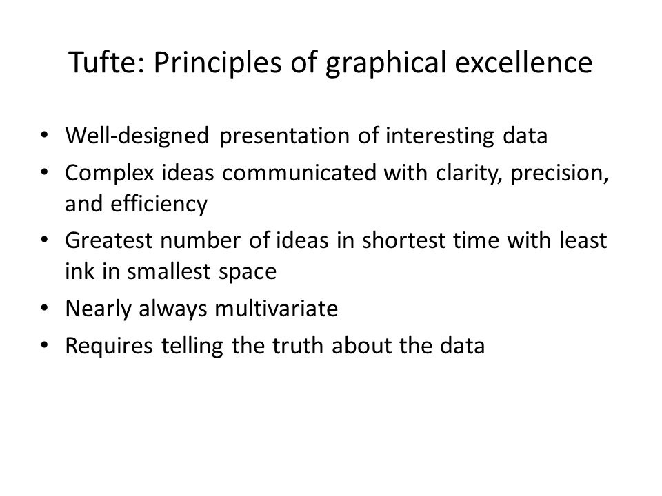 Tufte: Principles of graphical excellence