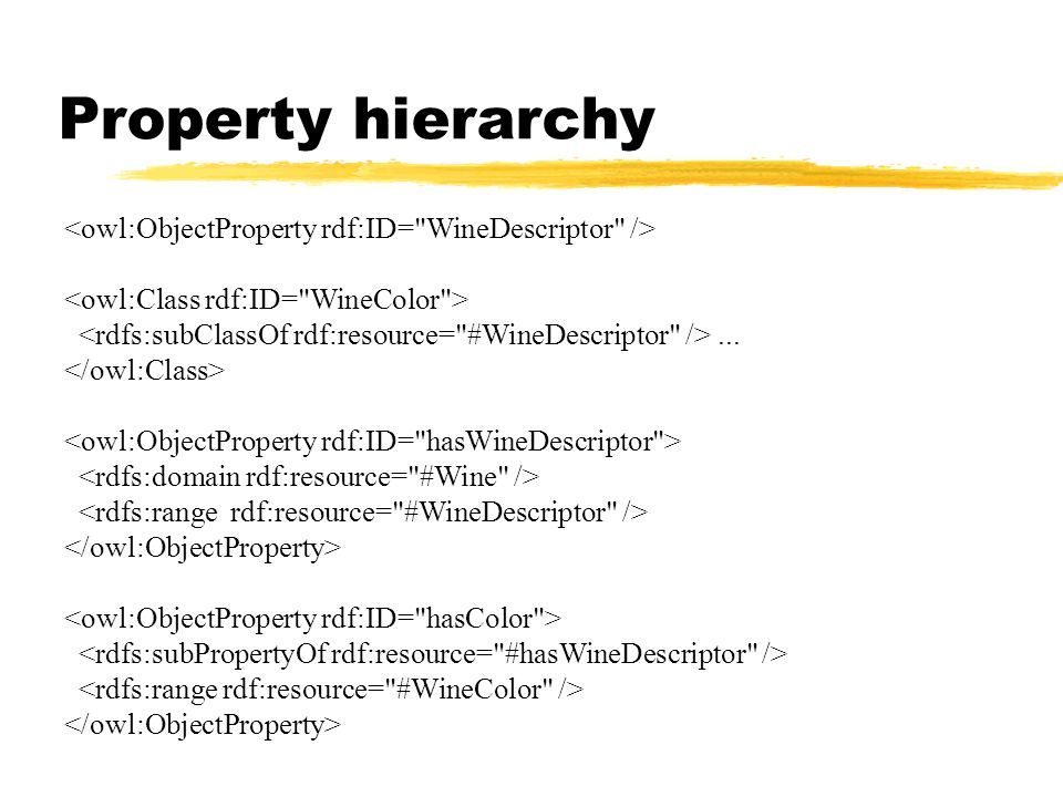 Property hierarchy <owl:ObjectProperty rdf:ID= WineDescriptor /> <owl:Class rdf:ID= WineColor >