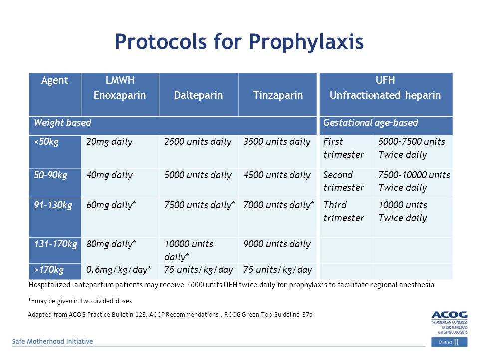 Venous Thromboembolism: Risk Assessment and Prophylaxis ...