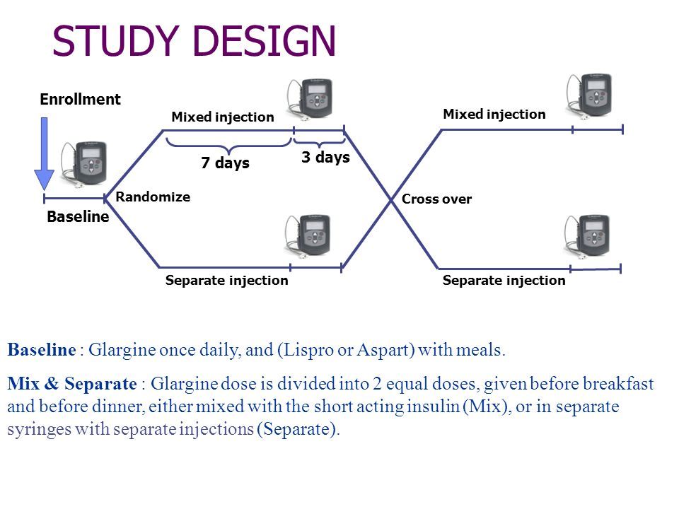 STUDY DESIGN Enrollment. Mixed injection. Mixed injection. 3 days. 7 days. Randomize. Cross over.