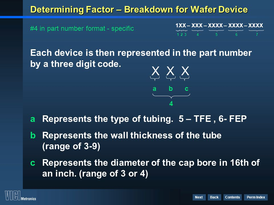 Determining Factor – Breakdown for Wafer Device