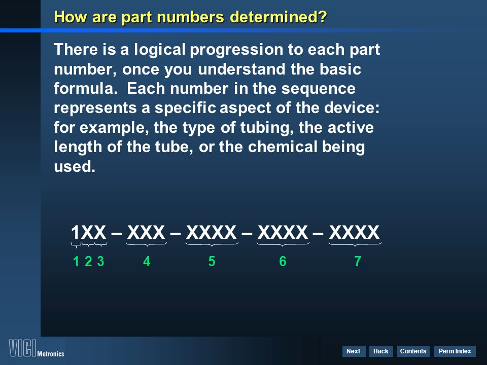 How are part numbers determined