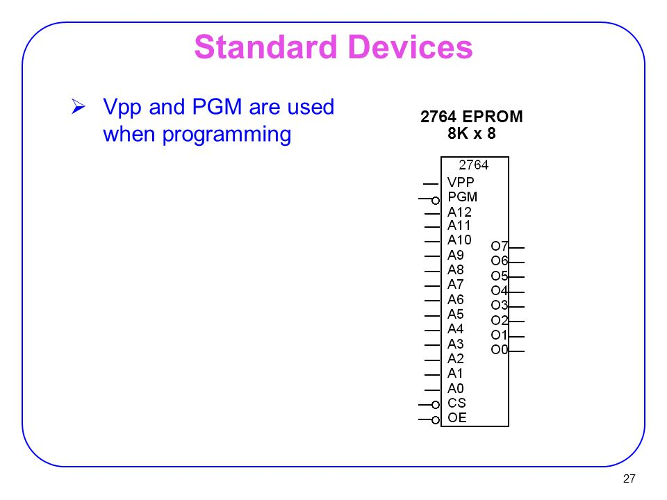 Standard Devices Vpp and PGM are used when programming 2764 EPROM