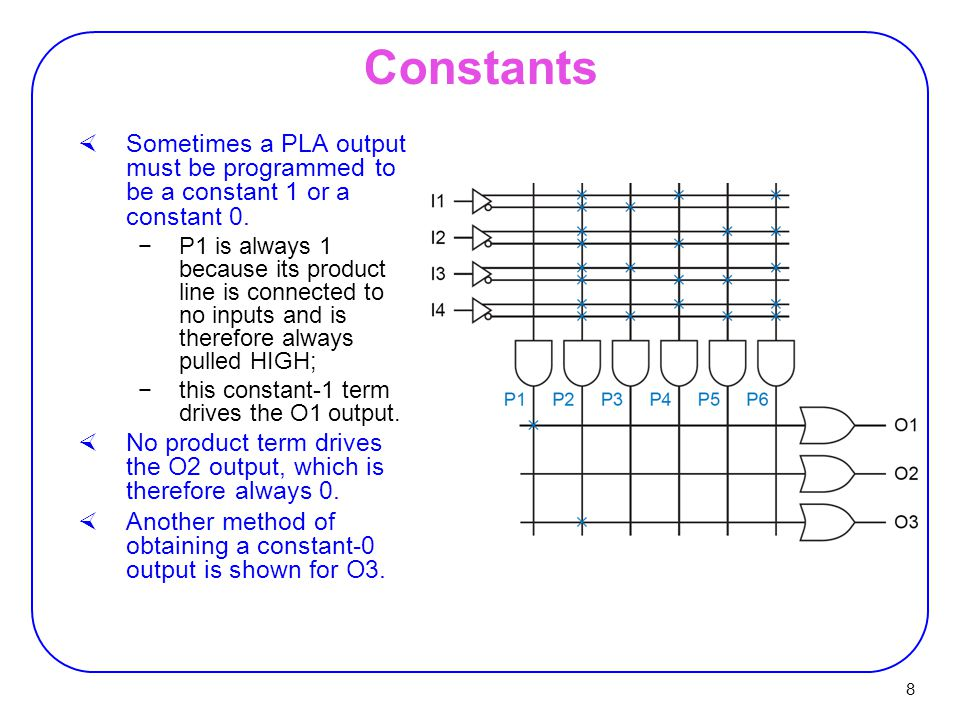 Constants Sometimes a PLA output must be programmed to be a constant 1 or a constant 0.
