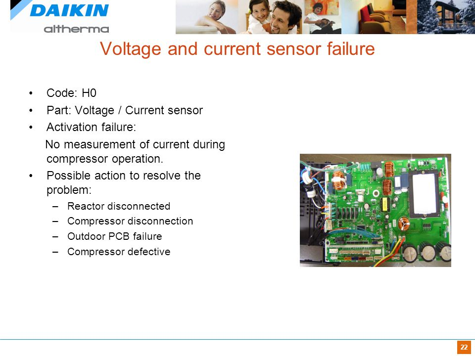 Daikin Altherma™ Troubling Shooting - ppt video online download on