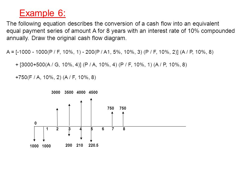example 1 in the following cash flow diagram a8 a9 a10 a11 5000