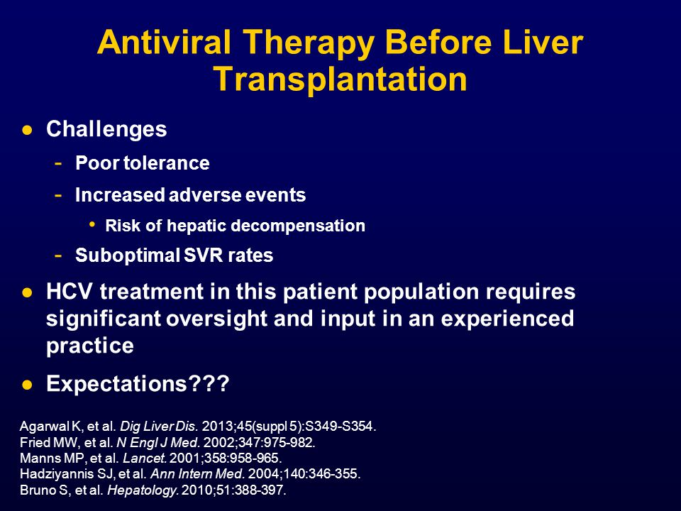 Antiviral Therapy Before Liver Transplantation