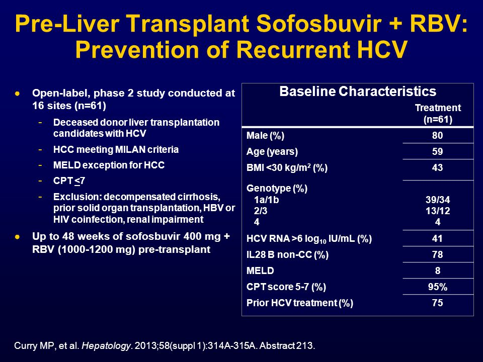 Pre-Liver Transplant Sofosbuvir + RBV: Prevention of Recurrent HCV
