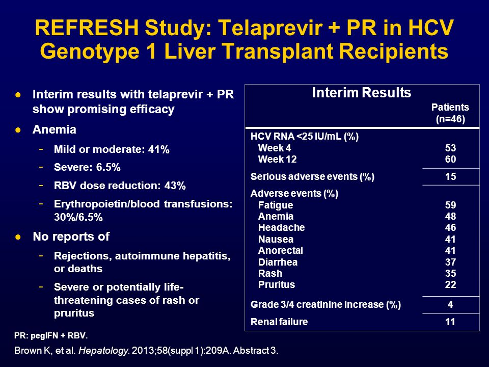 REFRESH Study: Telaprevir + PR in HCV Genotype 1 Liver Transplant Recipients