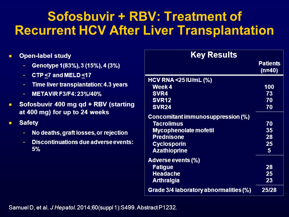 Sofosbuvir + RBV: Treatment of Recurrent HCV After Liver Transplantation