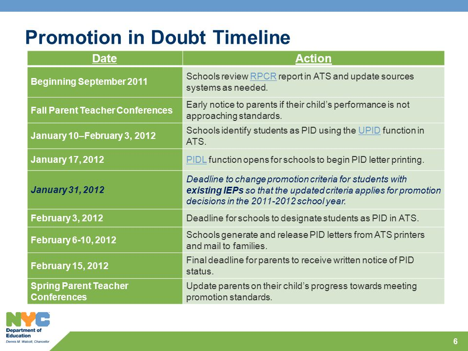 Overview Chapter 1: Promotion-in-Doubt (PID) Overview - ppt video