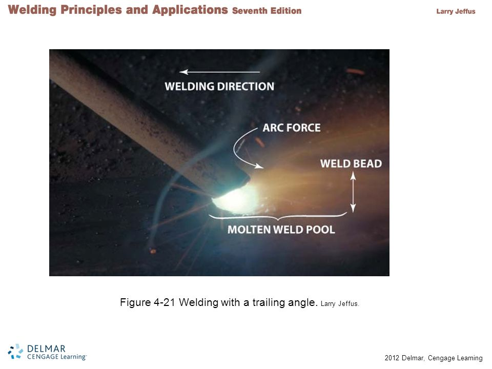 Figure 4-21 Welding with a trailing angle. Larry Jeffus.