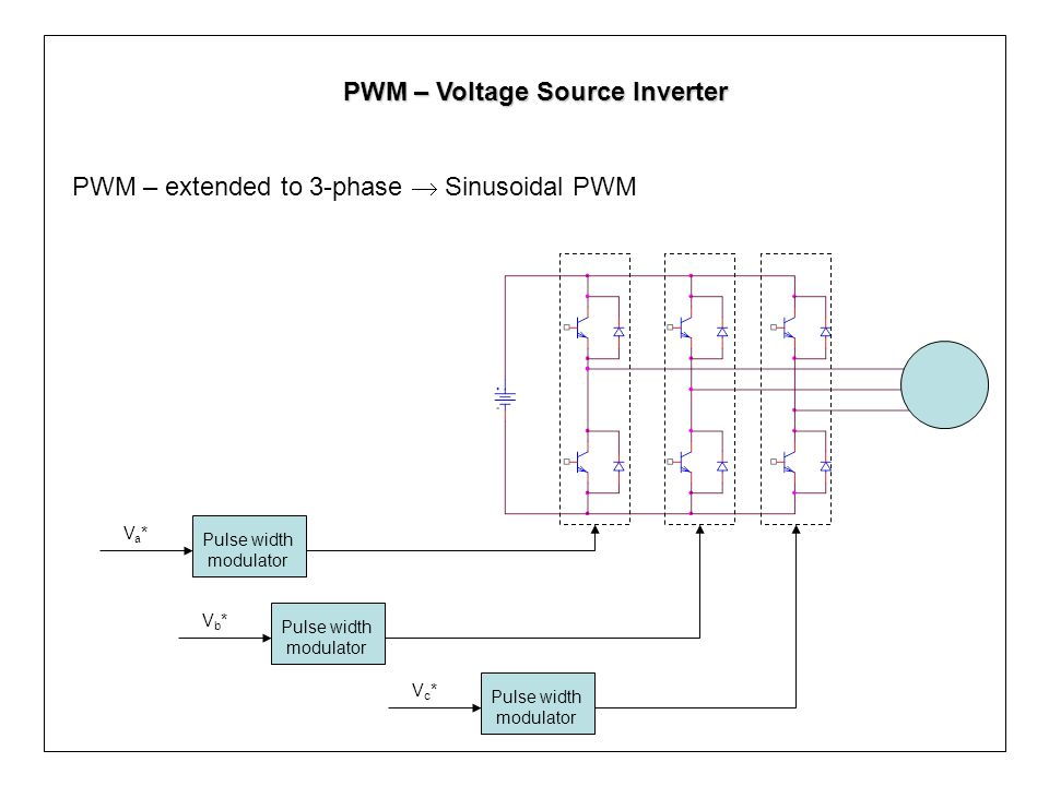 space vector pwm thesis 2 space vector pwm 21 principle of pulse width modulation (pwm) fig 2 shows circuit model of a single-phase inverter with a center-taped grounded dc bus space vector pwm (svpwm) refers to a special switching sequence of the upper three power transistors of a three-phase power inverter.