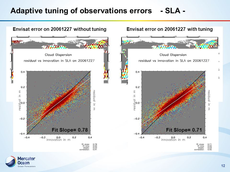 Adaptive tuning of observations errors - SLA -