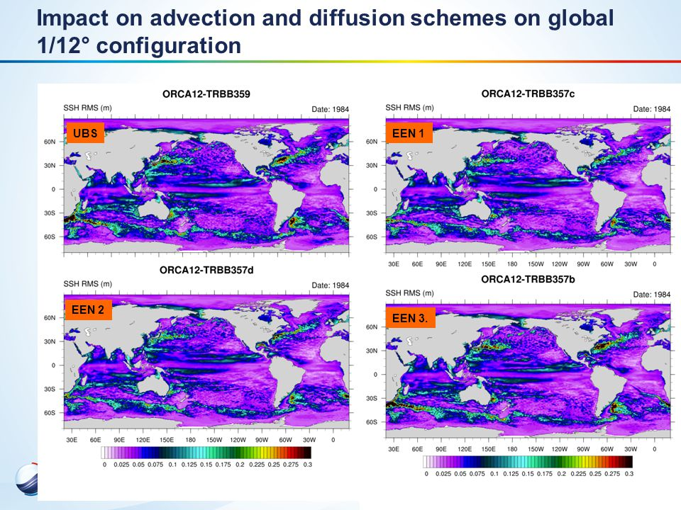 Impact on advection and diffusion schemes on global 1/12° configuration