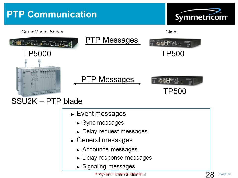 Products for Carrier Ethernet Synchronization - ppt download