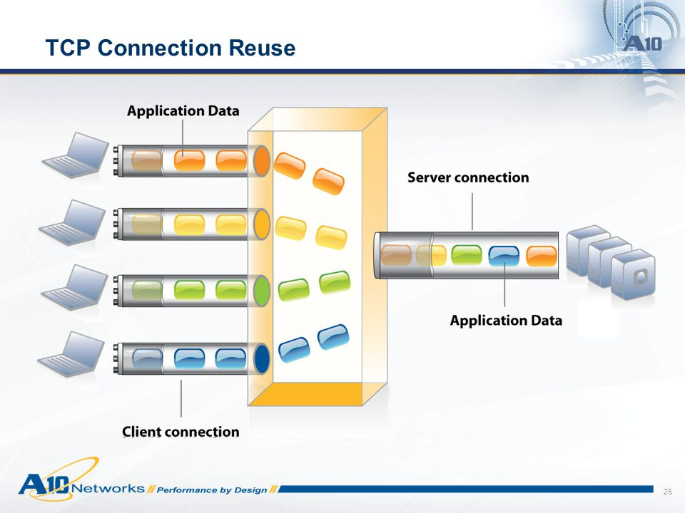 World Leading Application Delivery Controllers - ppt video