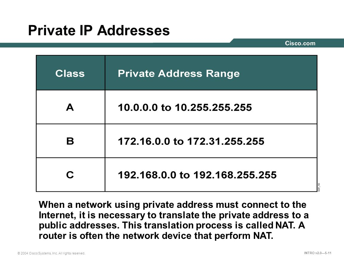 ip addresses classes and special use ip address space essay Long story short, we are using 192168xx ip addresses because this is best practice the ietf has created three ip ranges for private networks, with class c being the smallest and easiest to control and maintain.