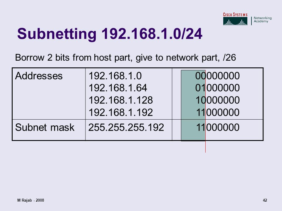 subnetting assignment cmit 265 Umuc cmit265 project overview - duration: 17:45 james murphy 698 views subnetting - an overview - duration: 31:25.