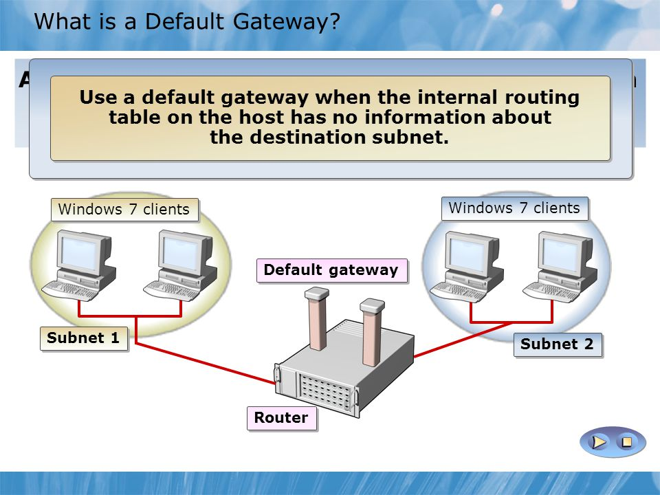 What is a Default Gateway