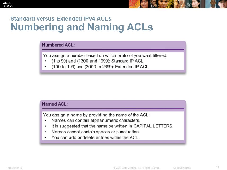 Standard versus Extended IPv4 ACLs Numbering and Naming ACLs