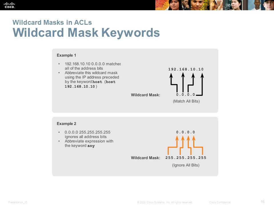 Wildcard Masks in ACLs Wildcard Mask Keywords