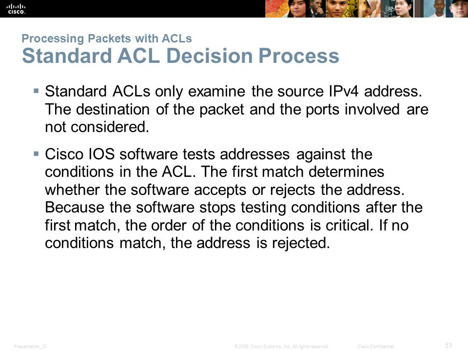 Processing Packets with ACLs Standard ACL Decision Process