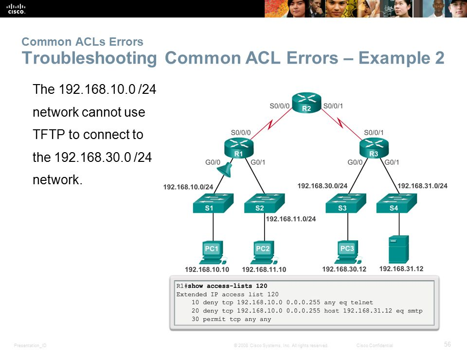 Common ACLs Errors Troubleshooting Common ACL Errors – Example 2