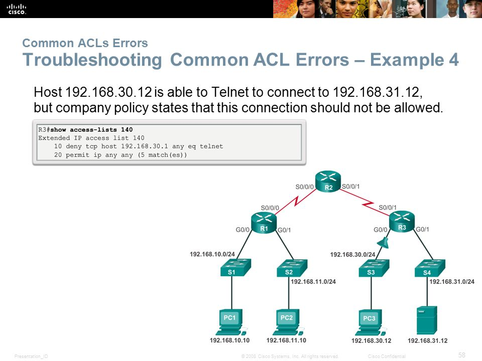Common ACLs Errors Troubleshooting Common ACL Errors – Example 4