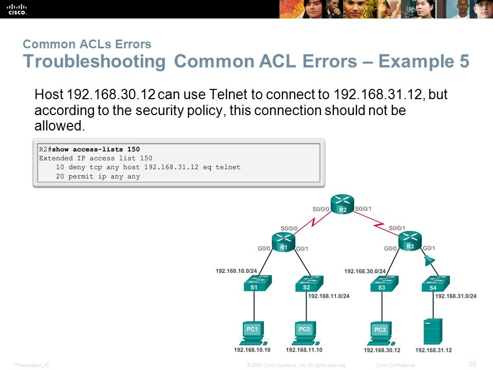Common ACLs Errors Troubleshooting Common ACL Errors – Example 5
