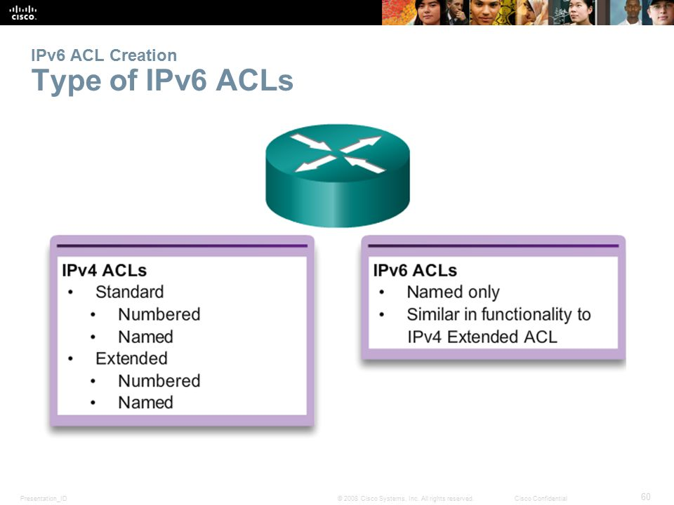 IPv6 ACL Creation Type of IPv6 ACLs