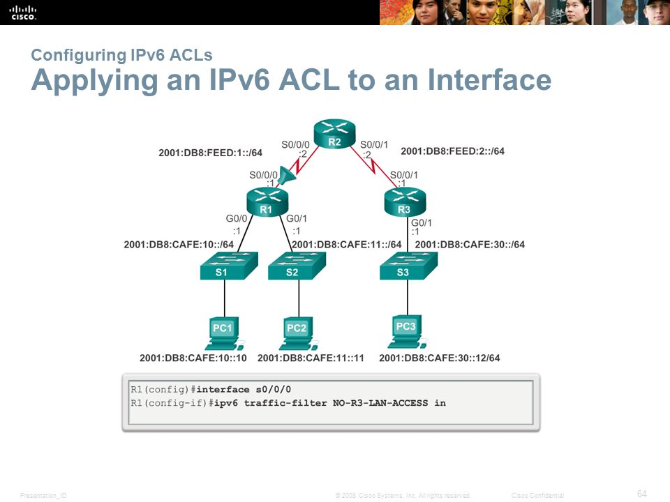 Configuring IPv6 ACLs Applying an IPv6 ACL to an Interface