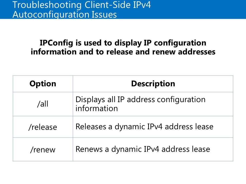 Troubleshooting Client-Side IPv4 Autoconfiguration Issues