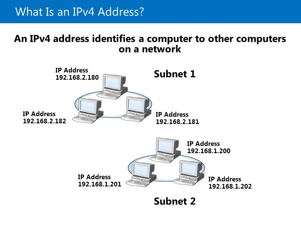 An IPv4 address identifies a computer to other computers on a network