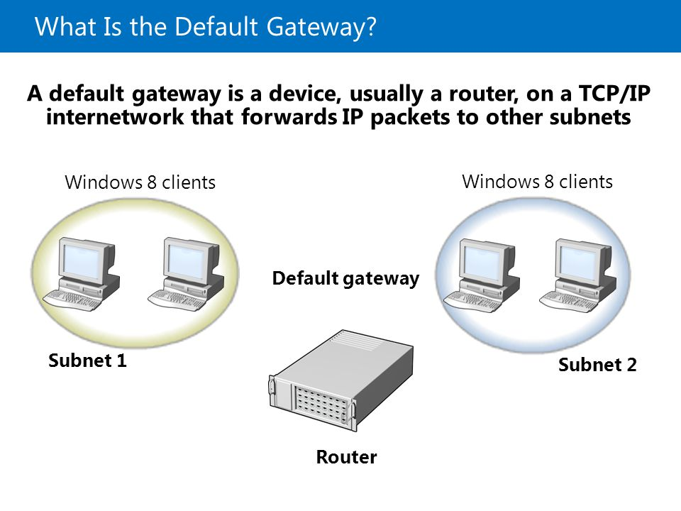 What Is the Default Gateway
