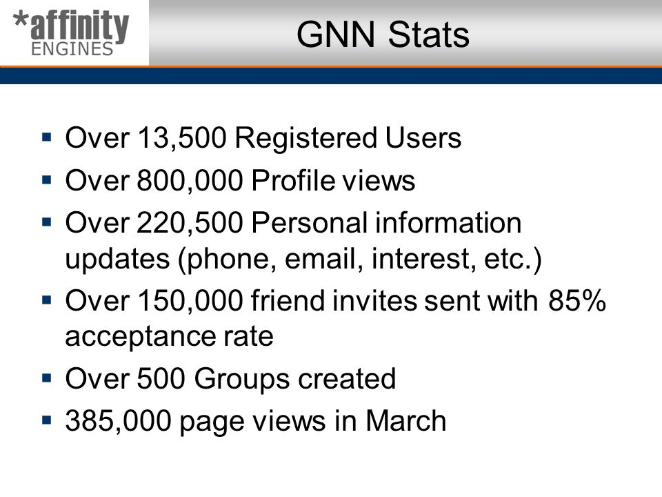 GNN Stats Over 13,500 Registered Users Over 800,000 Profile views