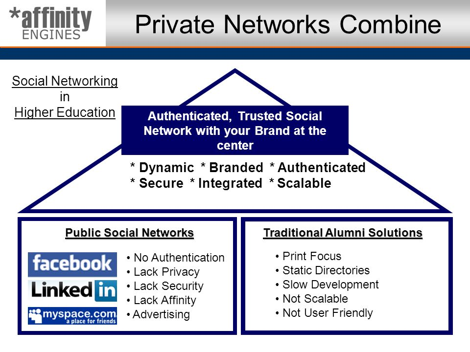 Private Networks Combine