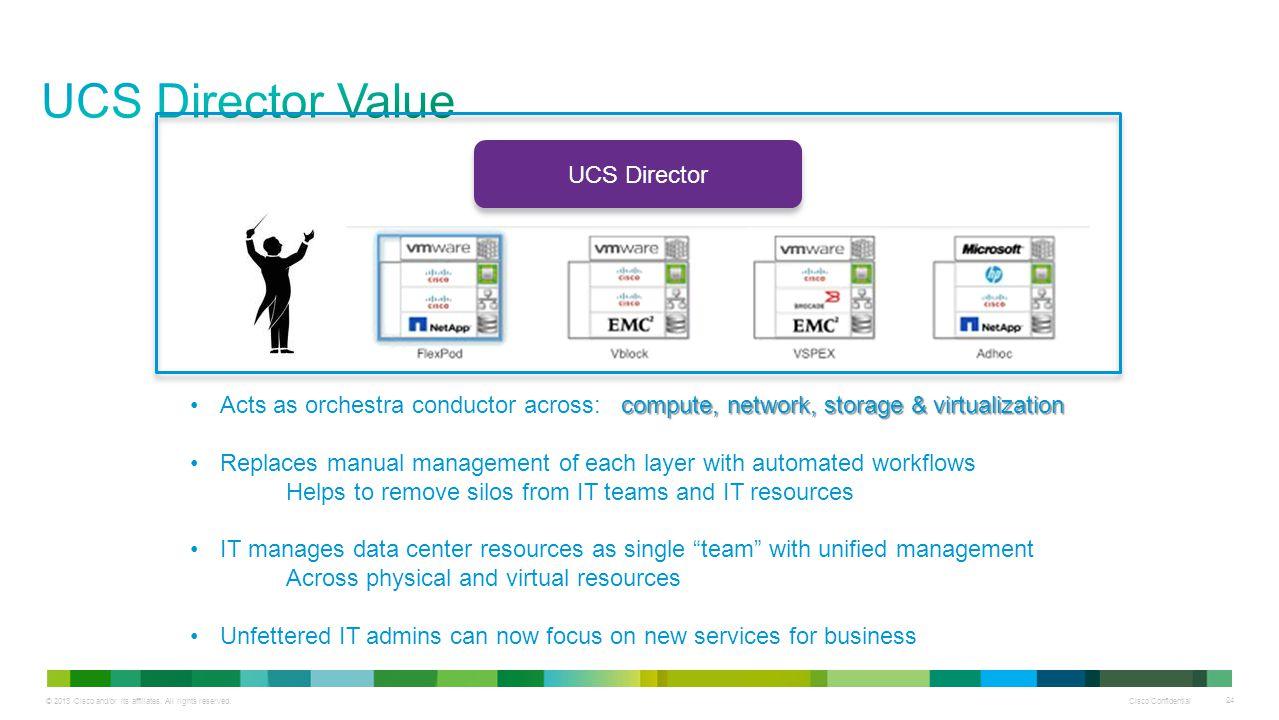 UCS Additional Management - ppt video online download