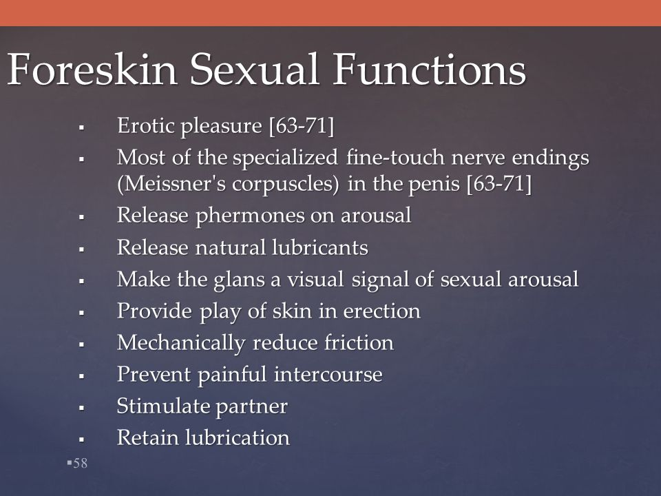 Female Sexual Function, Dysfunction, And Pregnancy