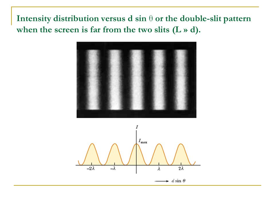 Intensity distribution versus d sin θ or the double-slit pattern when the screen is far from the two slits (L » d).