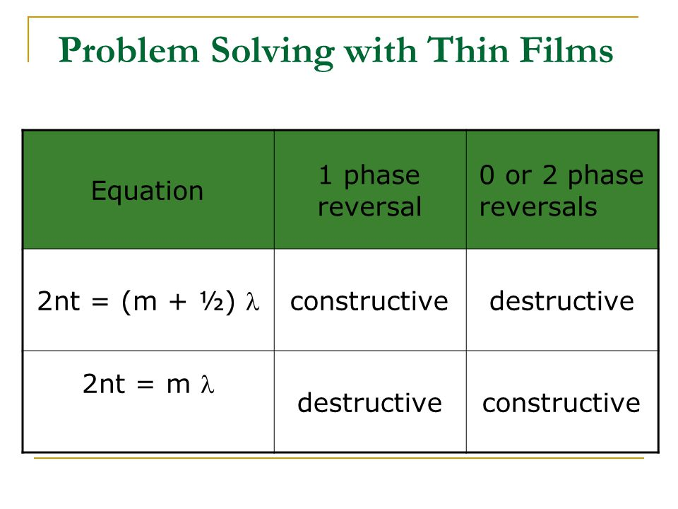 Problem Solving with Thin Films